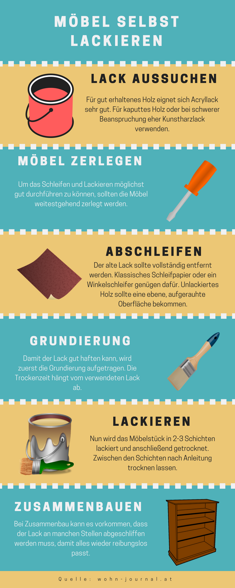 Möbel selbst lackieren Infografik