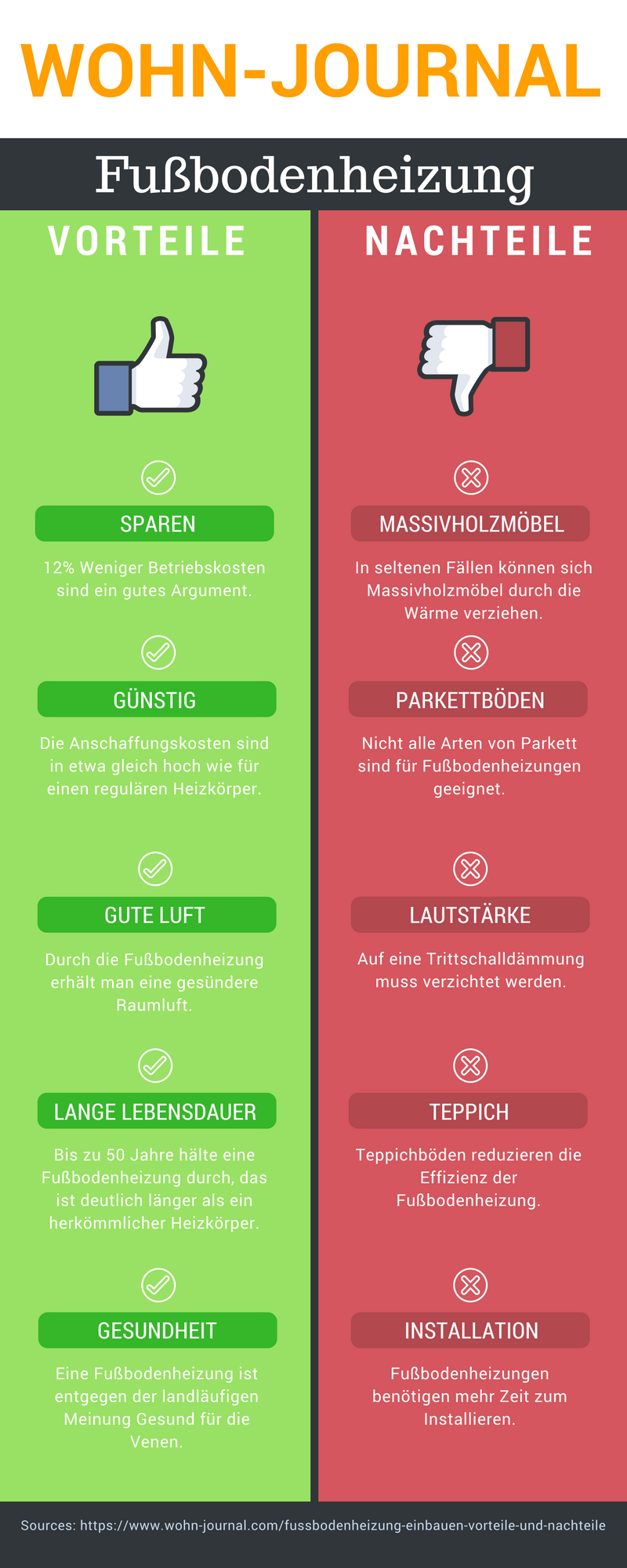 fußbodenheizung-infografik