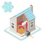 Die Luftwärmepumpe – Umweltfreundliche und günstige Heizung