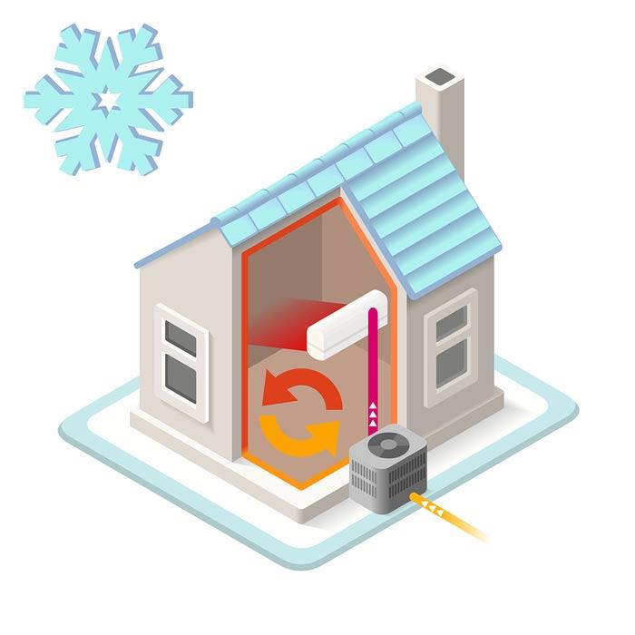 die luftw rmepumpe umweltfreundliche und g nstige heizung wohn journal. Black Bedroom Furniture Sets. Home Design Ideas