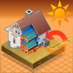 Wärmepumpenheizung – Energiesparend und einfach